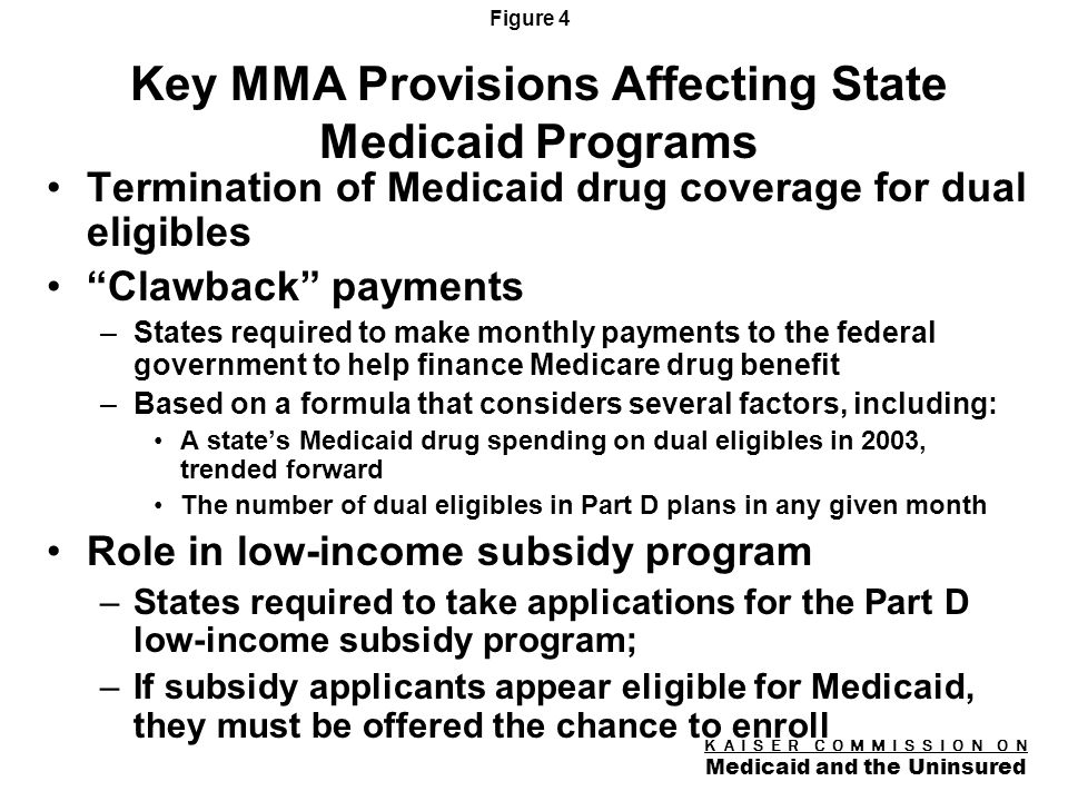 K A I S E R C O M M I S S I O N O N Medicaid and the Uninsured Figure 3 Treatment of Dual Eligibles in the Medicare Law Dual eligibles will move from Medicaid to Medicare drug coverage –As of January 1, 2006, dual eligibles no longer eligible for Medicaid drug coverage –Medicaid drug coverage will be replaced by coverage through private Medicare drug plans (Part D) –If they do not voluntarily enroll in a Medicare drug plan, dual eligibles will be randomly assigned to a plan –Unlike other Medicare beneficiaries, dual eligibles can switch plans at any time using a special enrollment period –Final rule: CMS will conduct auto-enrollment and it will be effective by January 1, 2006 Dual eligibles receive special subsidies under the Medicare Part D benefit –No deductible –No premium for average or low-cost plan –Nominal co-payments of up to $5 per prescription in 2006, depending on income and institutional status –BUT, not all medications will necessarily be covered by Part D plans