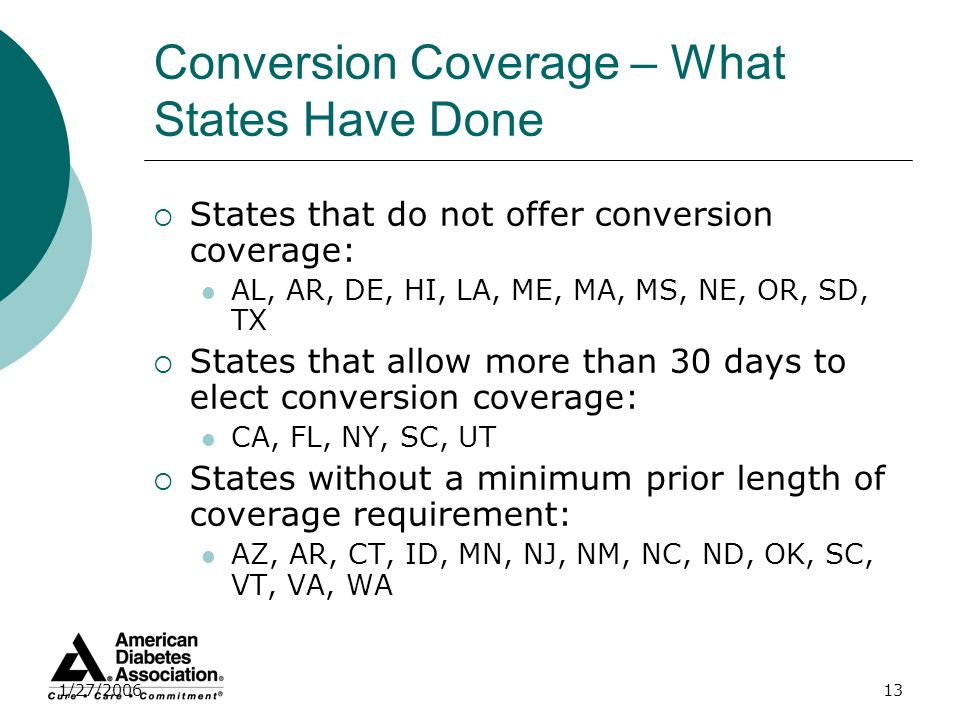 1/27/200613 Conversion Coverage – What States Have Done States that do not offer conversion coverage: AL, AR, DE, HI, LA, ME, MA, MS, NE, OR, SD, TX S