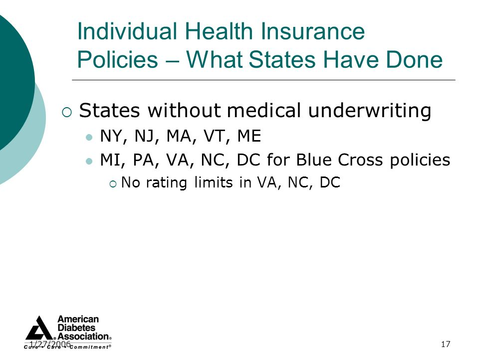 1/27/200617 Individual Health Insurance Policies – What States Have Done States without medical underwriting NY, NJ, MA, VT, ME MI, PA, VA, NC, DC for