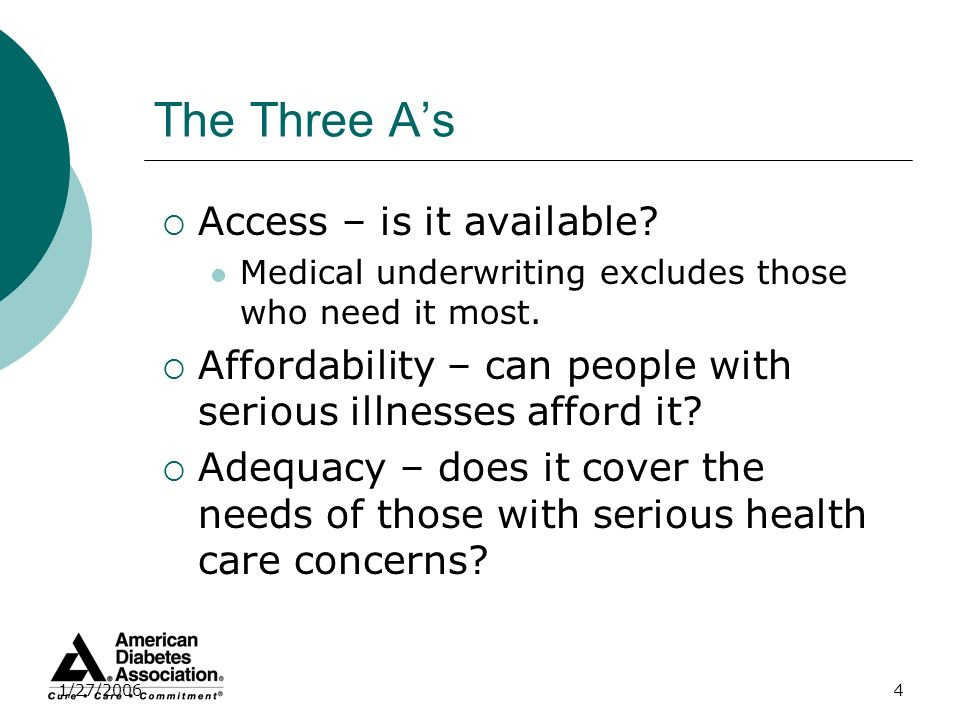 1/27/20064 The Three As Access – is it available? Medical underwriting excludes those who need it most. Affordability – can people with serious illnes