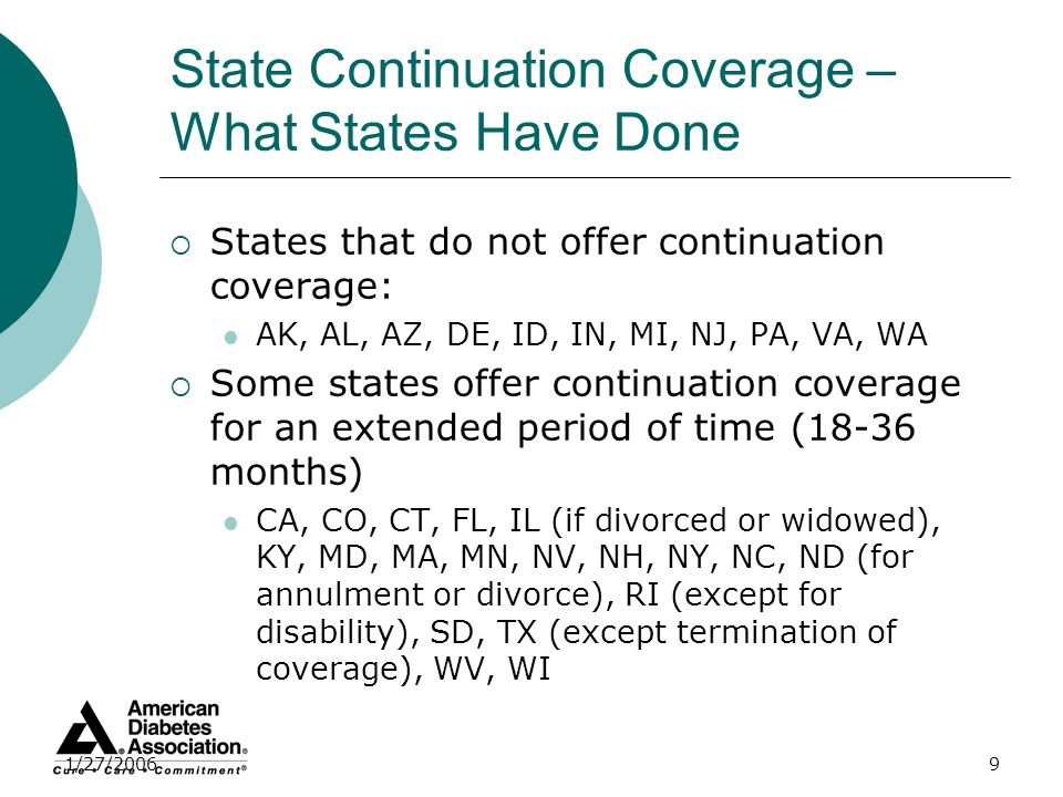 1/27/20069 State Continuation Coverage – What States Have Done States that do not offer continuation coverage: AK, AL, AZ, DE, ID, IN, MI, NJ, PA, VA,