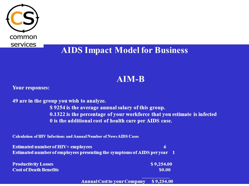 3 AIDS Impact Model for Business AIM-B Your responses: 49 are in the group you wish to analyze. $ 9254 is the average annual salary of this group. 0.1