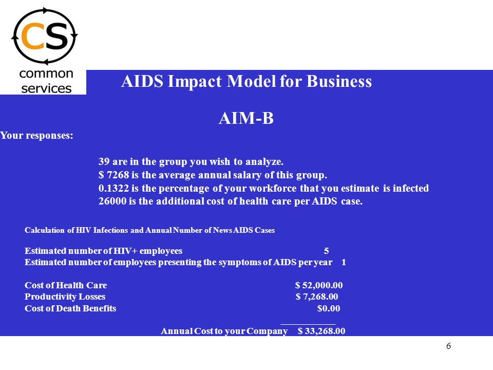 7 AIDS Impact Model for Business AIM-B Your responses: 49 are in the group you wish to analyze.