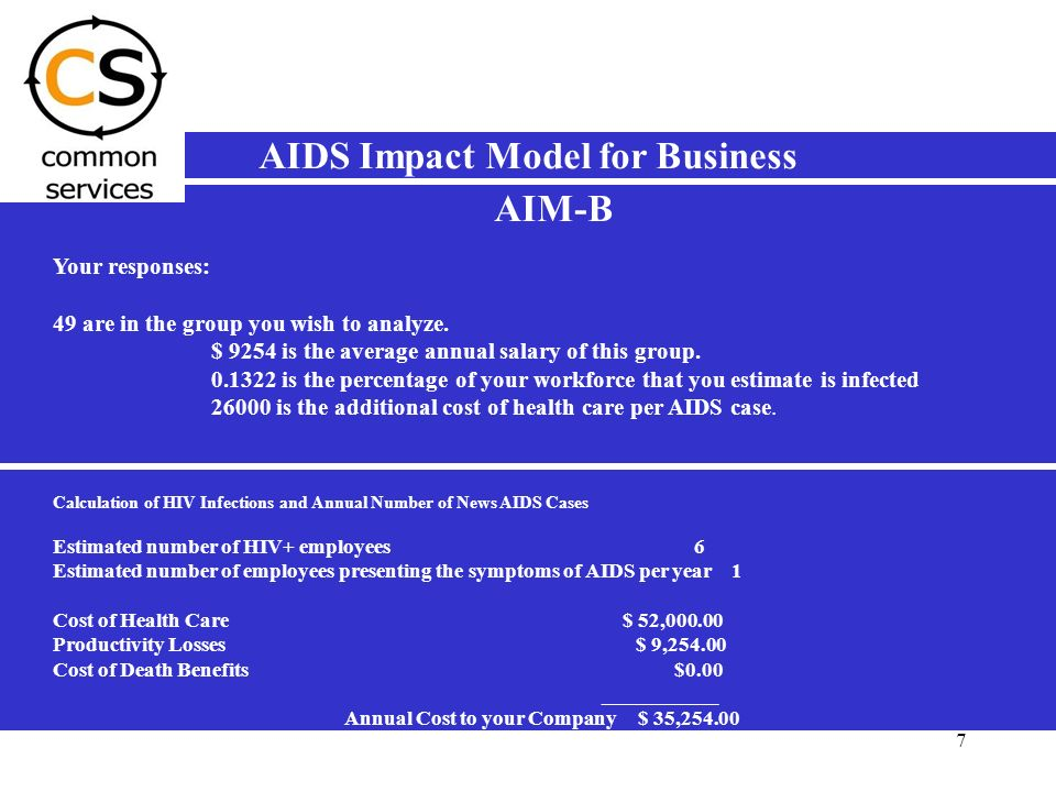 7 AIDS Impact Model for Business AIM-B Your responses: 49 are in the group you wish to analyze. $ 9254 is the average annual salary of this group. 0.1
