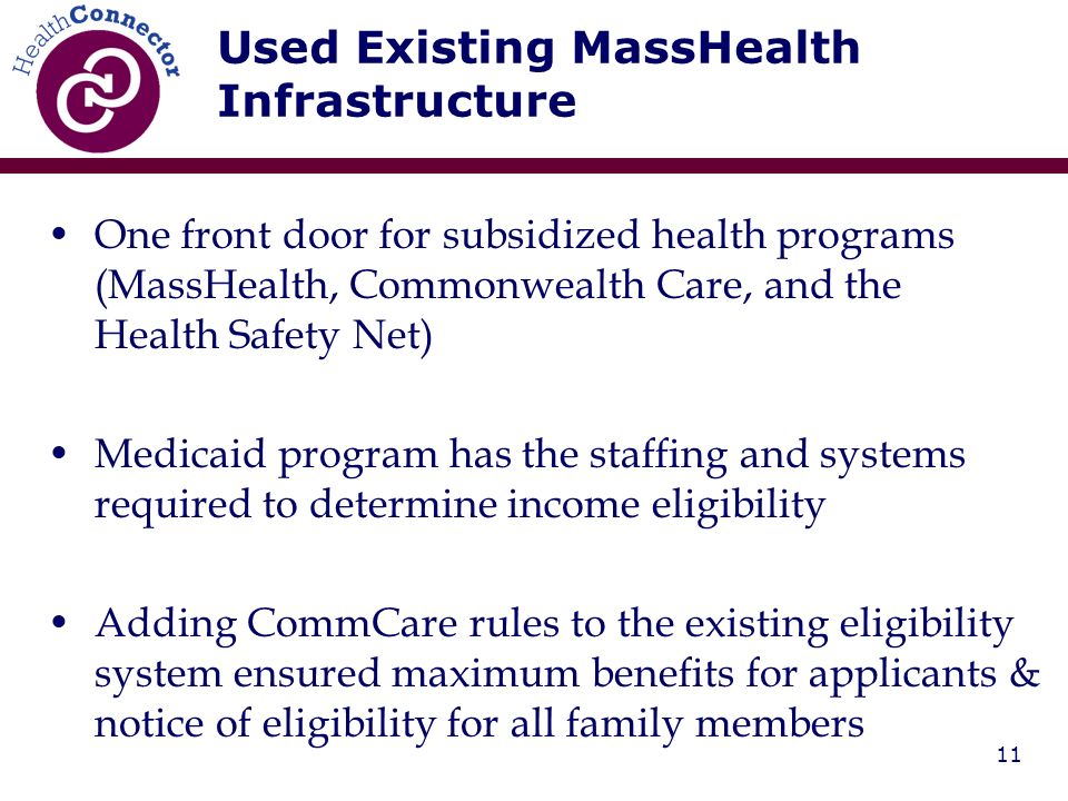 11 One front door for subsidized health programs (MassHealth, Commonwealth Care, and the Health Safety Net) Medicaid program has the staffing and systems required to determine income eligibility Adding CommCare rules to the existing eligibility system ensured maximum benefits for applicants & notice of eligibility for all family members Used Existing MassHealth Infrastructure