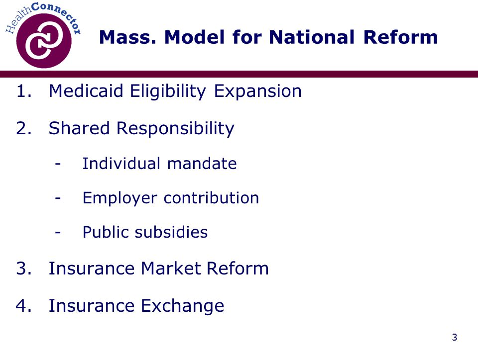 3 Mass. Model for National Reform 1.Medicaid Eligibility Expansion 2.Shared Responsibility -Individual mandate -Employer contribution -Public subsidie