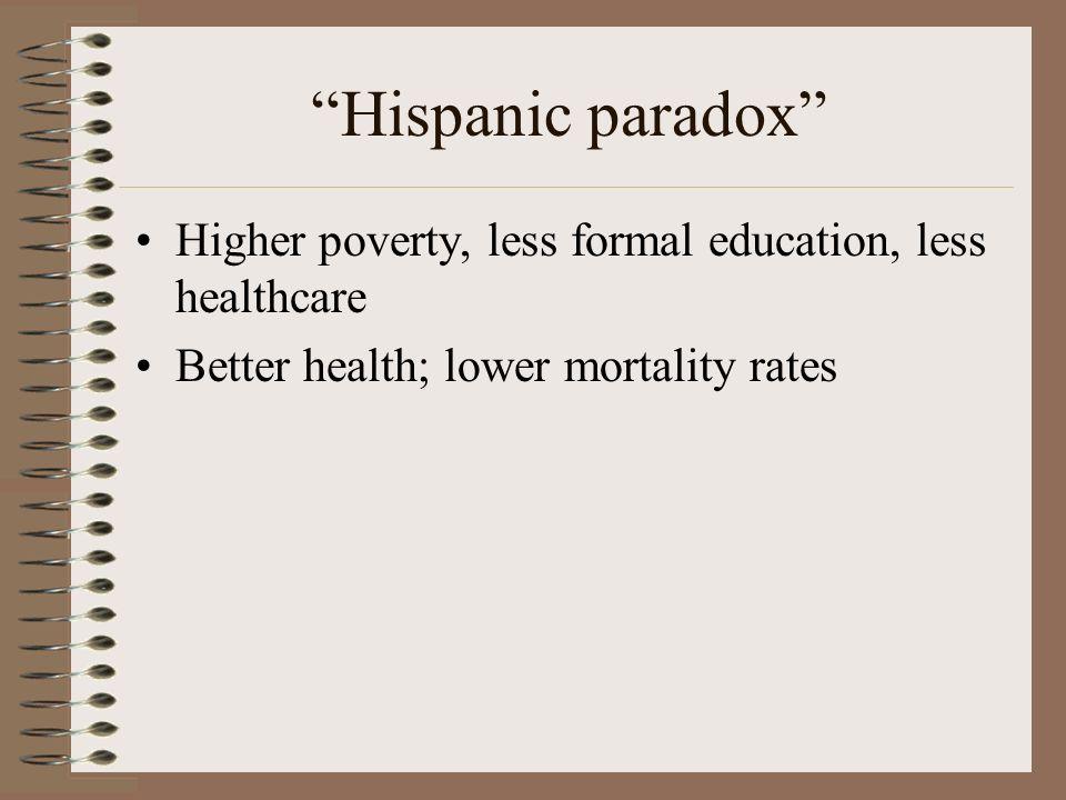 Hispanic paradox