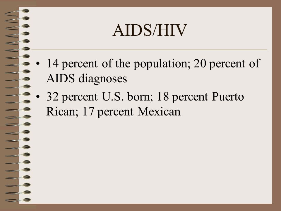 AIDS/HIV 14 percent of the population; 20 percent of AIDS diagnoses 32 percent U.S.