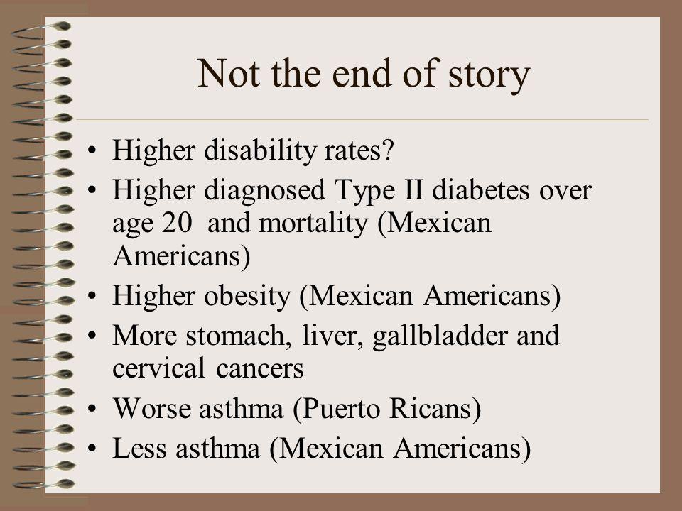 Hispanic paradox Kyriakos S.