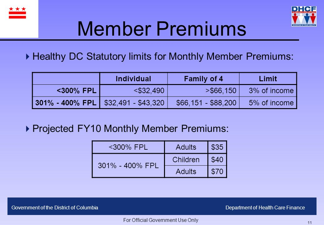 10 Government of the District of ColumbiaDepartment of Health Care Finance For Official Government Use Only Eligibility To be eligible for the Healthy DC Program, applicants must: Be a DC resident for at least 6 months; and Have a household income at or below 400% FPL; and Be ineligible for any other local or federal health benefit programs; and Have been uninsured for at least 6 months; or Have lost insurance coverage for a qualifying reason