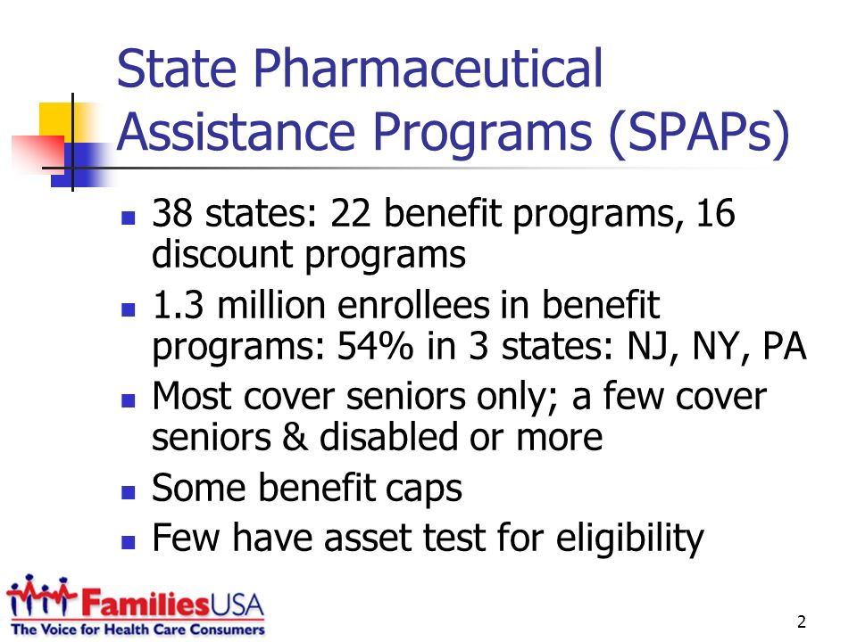 2 State Pharmaceutical Assistance Programs (SPAPs) 38 states: 22 benefit programs, 16 discount programs 1.3 million enrollees in benefit programs: 54% in 3 states: NJ, NY, PA Most cover seniors only; a few cover seniors & disabled or more Some benefit caps Few have asset test for eligibility