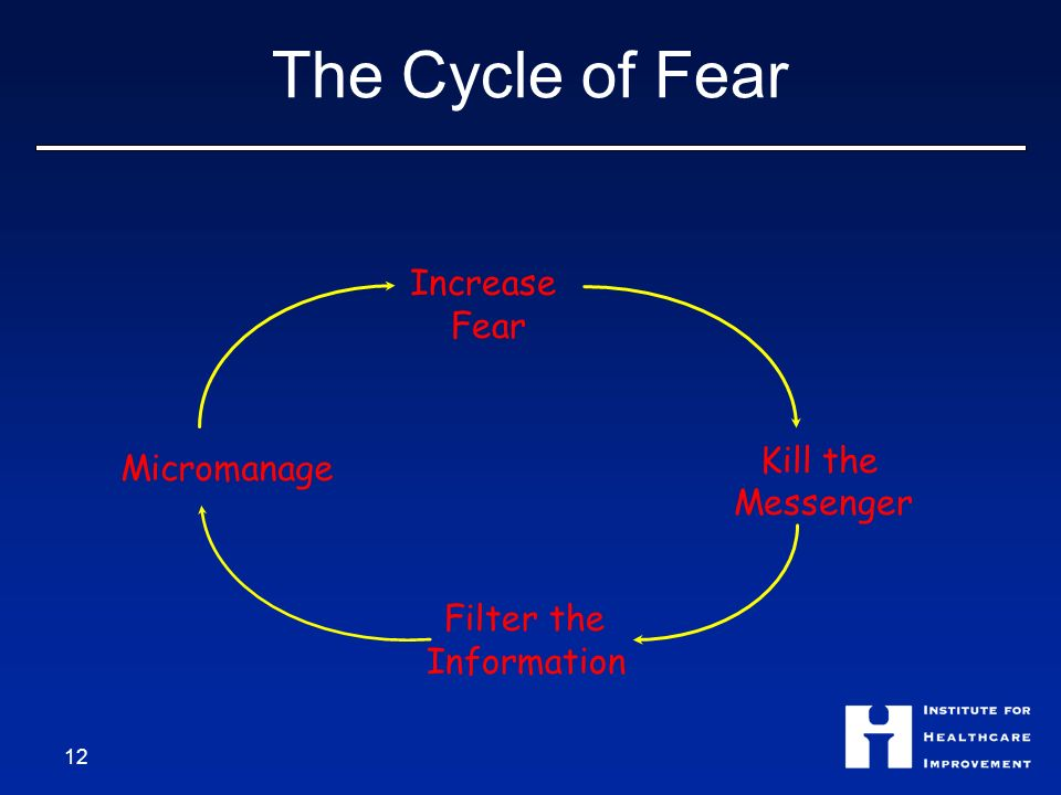 The Cycle of Fear 12 Increase Fear Micromanage Kill the Messenger Filter the Information
