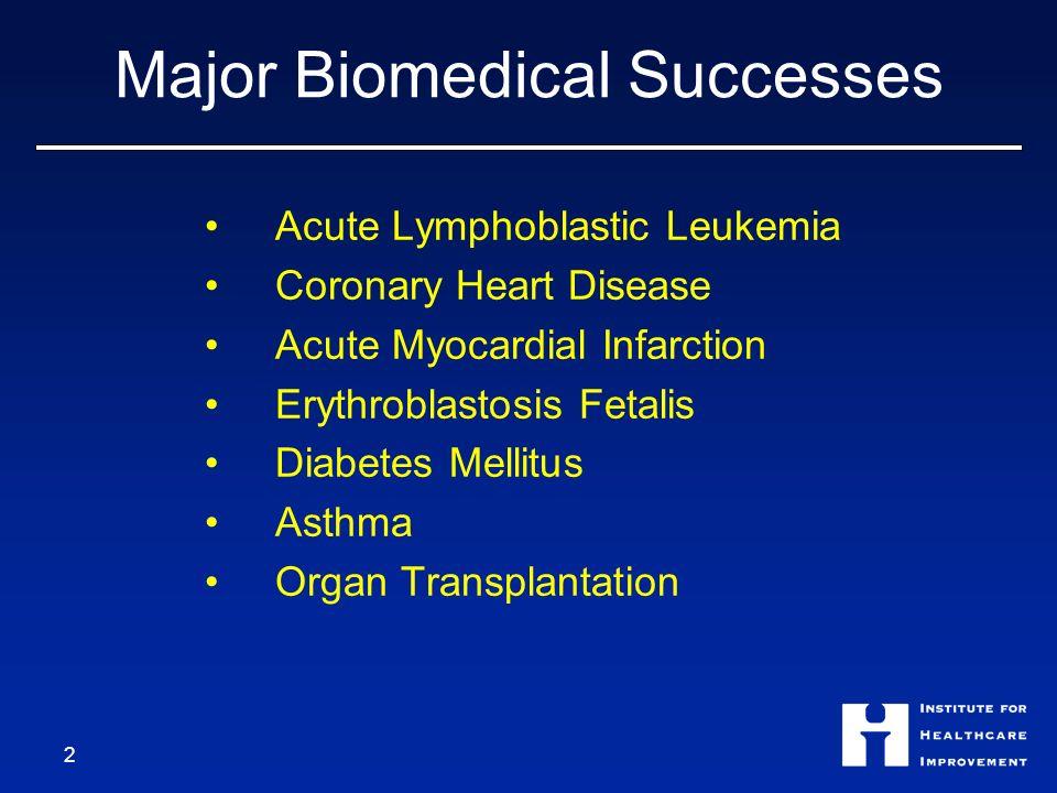 Major Biomedical Successes 2 Acute Lymphoblastic Leukemia Coronary Heart Disease Acute Myocardial Infarction Erythroblastosis Fetalis Diabetes Mellitus Asthma Organ Transplantation