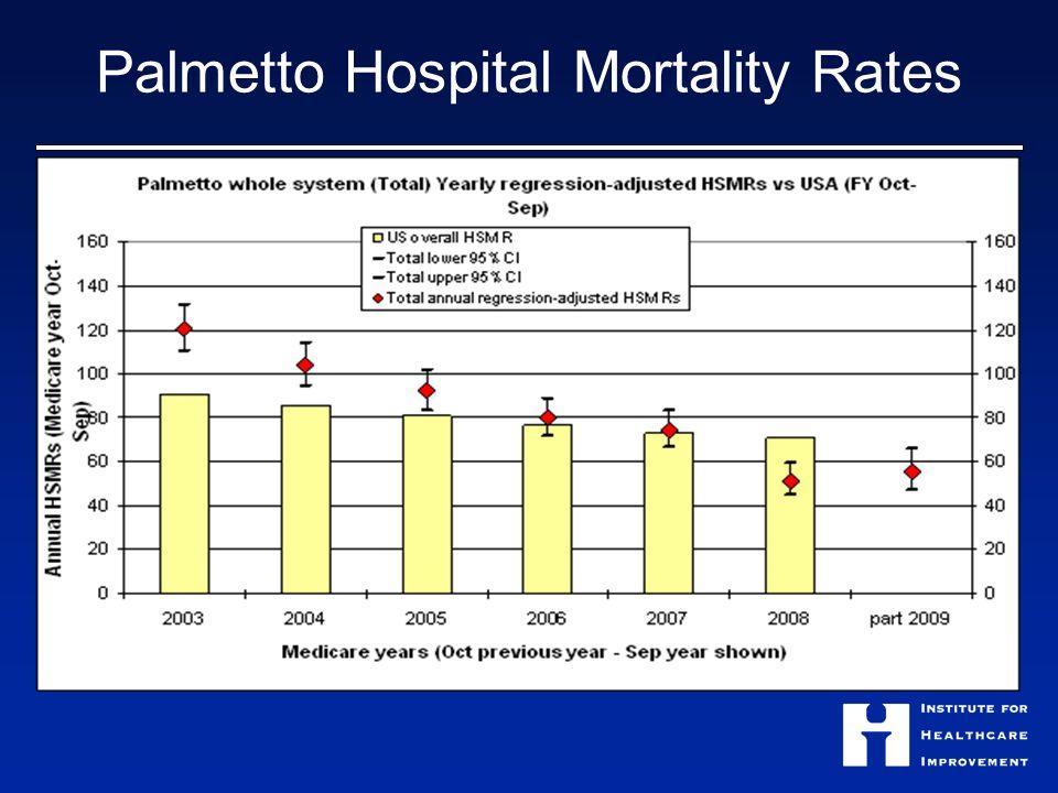 Palmetto Hospital Mortality Rates