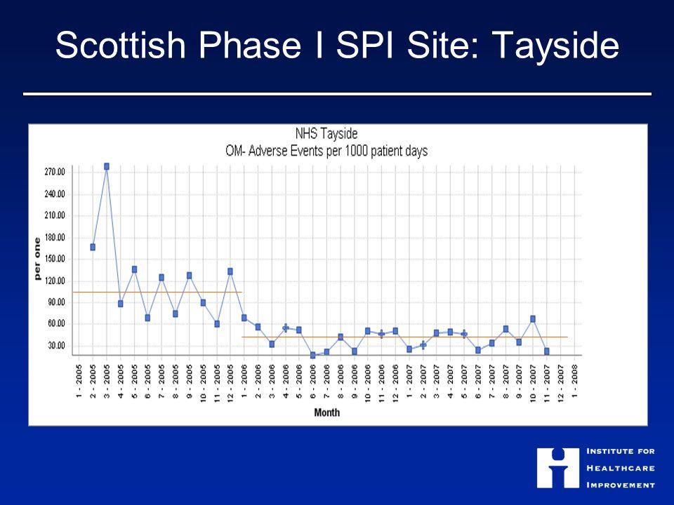 Scottish Phase I SPI Site: Tayside