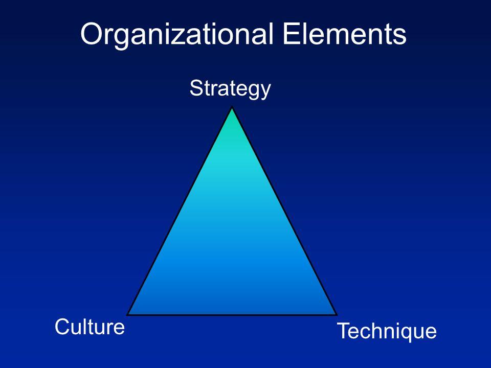 Organizational Elements Strategy Culture Technique