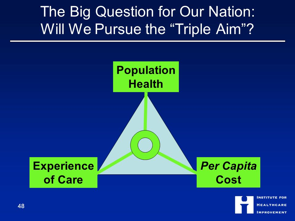 The Big Question for Our Nation: Will We Pursue the Triple Aim.