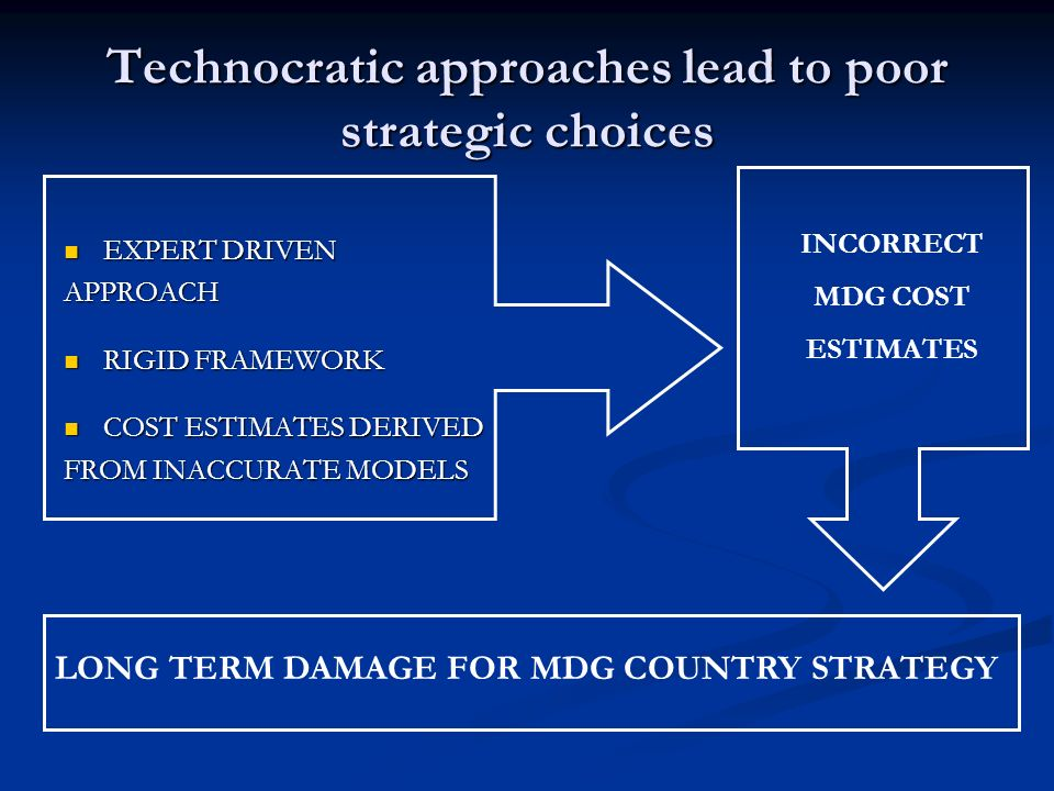 Technocratic approaches lead to poor strategic choices EXPERT DRIVEN EXPERT DRIVENAPPROACH RIGID FRAMEWORK RIGID FRAMEWORK COST ESTIMATES DERIVED COST ESTIMATES DERIVED FROM INACCURATE MODELS INCORRECT MDG COST ESTIMATES LONG TERM DAMAGE FOR MDG COUNTRY STRATEGY