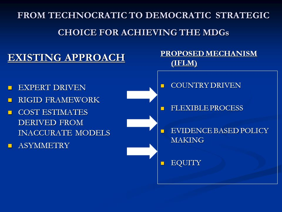 FROM TECHNOCRATIC TO DEMOCRATIC STRATEGIC CHOICE FOR ACHIEVING THE MDGs EXISTING APPROACH EXPERT DRIVEN EXPERT DRIVEN RIGID FRAMEWORK RIGID FRAMEWORK