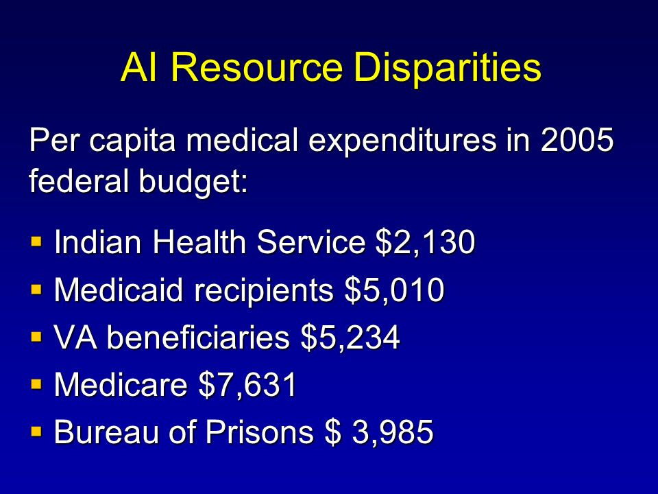 AI Resource Disparities Per capita medical expenditures in 2005 federal budget: Indian Health Service $2,130 Indian Health Service $2,130 Medicaid recipients $5,010 Medicaid recipients $5,010 VA beneficiaries $5,234 VA beneficiaries $5,234 Medicare $7,631 Medicare $7,631 Bureau of Prisons $ 3,985 Bureau of Prisons $ 3,985