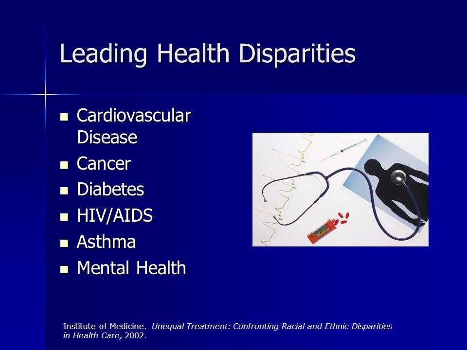 Leading Health Disparities Cardiovascular Disease Cardiovascular Disease Cancer Cancer Diabetes Diabetes HIV/AIDS HIV/AIDS Asthma Asthma Mental Health
