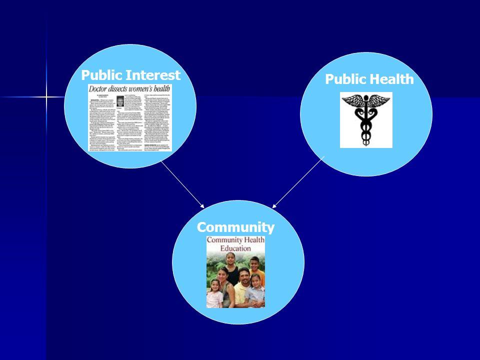 Public Interest Public Health Community