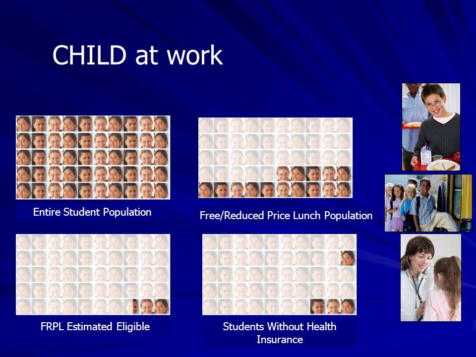 CHILD at work Entire Student Population Free/Reduced Price Lunch Population FRPL Estimated EligibleStudents Without Health Insurance