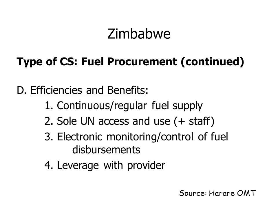Zimbabwe Type of CS: Fuel Procurement (continued) D.