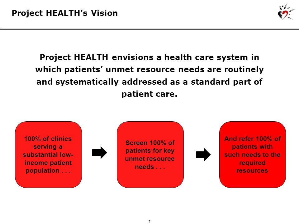 8 Project HEALTHs Family Help Desk Model Demonstrates clinics capacity to address low-income patients resource needs in an affordable, effective manner Creates a pipeline of leaders with the conviction, knowledge, experience, and efficacy to create fundamental changes in the health care system to improve health outcomes for all Americans, especially those who are low- income