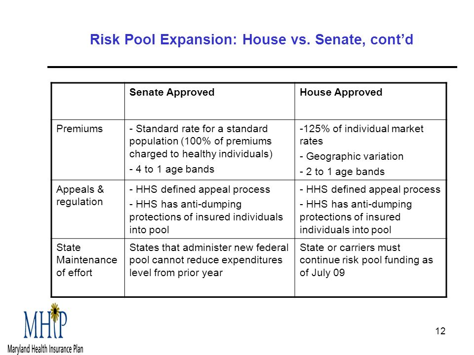 12 Risk Pool Expansion: House vs.
