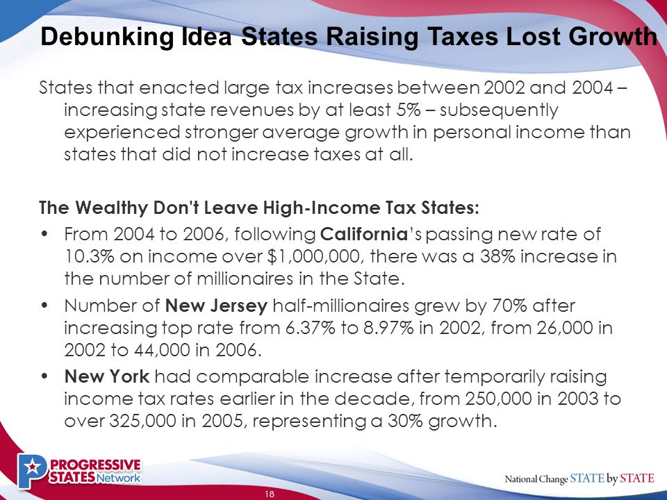 18 Debunking Idea States Raising Taxes Lost Growth States that enacted large tax increases between 2002 and 2004 – increasing state revenues by at least 5% – subsequently experienced stronger average growth in personal income than states that did not increase taxes at all.