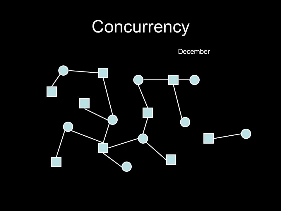 Concurrency December