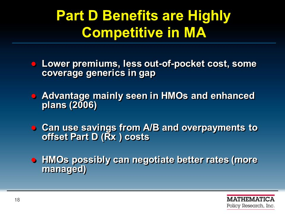 17 MA Provides Competitive Premium but Higher Out of Pocket Costs than Most Medigaps Source: MPR analysis of Medicare Compare data using HealthMetrix Researchs Medicare HMO Cost Share Report Methodology in Gold and Achman, August 2003.