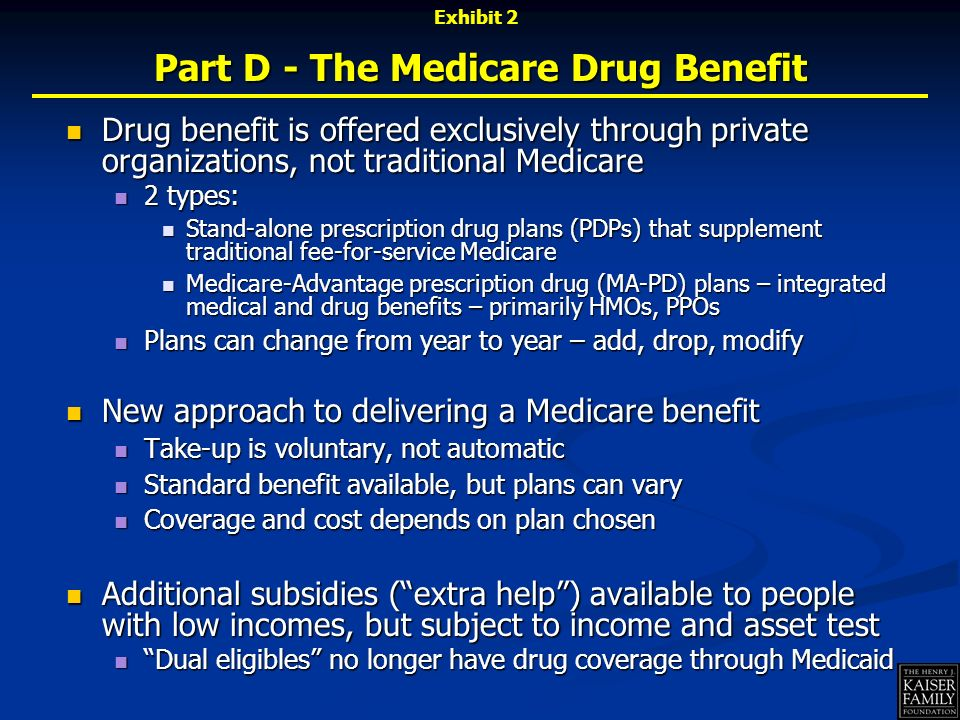 Part D - The Medicare Drug Benefit Exhibit 2 Drug benefit is offered exclusively through private organizations, not traditional Medicare Drug benefit is offered exclusively through private organizations, not traditional Medicare 2 types: 2 types: Stand-alone prescription drug plans (PDPs) that supplement traditional fee-for-service Medicare Stand-alone prescription drug plans (PDPs) that supplement traditional fee-for-service Medicare Medicare-Advantage prescription drug (MA-PD) plans – integrated medical and drug benefits – primarily HMOs, PPOs Medicare-Advantage prescription drug (MA-PD) plans – integrated medical and drug benefits – primarily HMOs, PPOs Plans can change from year to year – add, drop, modify Plans can change from year to year – add, drop, modify New approach to delivering a Medicare benefit New approach to delivering a Medicare benefit Take-up is voluntary, not automatic Take-up is voluntary, not automatic Standard benefit available, but plans can vary Standard benefit available, but plans can vary Coverage and cost depends on plan chosen Coverage and cost depends on plan chosen Additional subsidies (extra help) available to people with low incomes, but subject to income and asset test Additional subsidies (extra help) available to people with low incomes, but subject to income and asset test Dual eligibles no longer have drug coverage through Medicaid Dual eligibles no longer have drug coverage through Medicaid