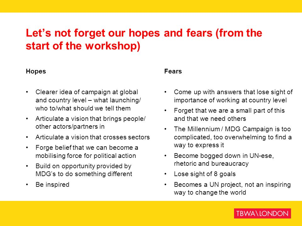 Lets not forget our hopes and fears (from the start of the workshop) Hopes Clearer idea of campaign at global and country level – what launching/ who