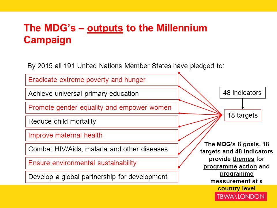 The MDGs – outputs to the Millennium Campaign By 2015 all 191 United Nations Member States have pledged to: Eradicate extreme poverty and hunger Achie