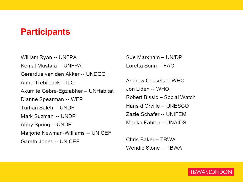 Participants William Ryan -- UNFPA Kemal Mustafa -- UNFPA Gerardus van den Akker -- UNDGO Anne Trebilcock -- ILO Axumite Gebre-Egziabher – UNHabitat Dianne Spearman -- WFP Turhan Saleh -- UNDP Mark Suzman -- UNDP Abby Spring -- UNDP Marjorie Newman-Williams -- UNICEF Gareth Jones -- UNICEF Sue Markham – UN/DPI Loretta Sonn -- FAO Andrew Cassels -- WHO Jon Liden -- WHO Robert Bissio – Social Watch Hans dOrville -- UNESCO Zazie Schafer -- UNIFEM Marika Fahlen – UNAIDS Chris Baker – TBWA Wendie Stone -- TBWA