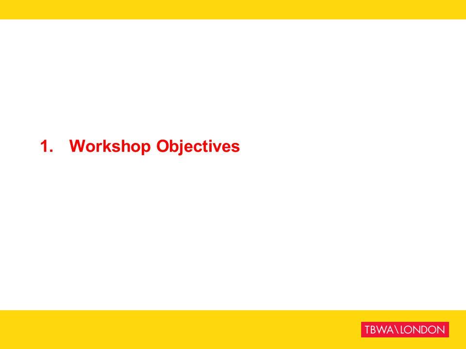 1.Workshop Objectives