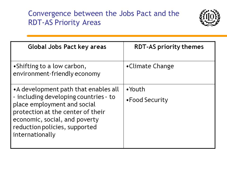 Convergence between the Jobs Pact and the RDT-AS Priority Areas Global Jobs Pact key areasRDT-AS priority themes Shifting to a low carbon, environment