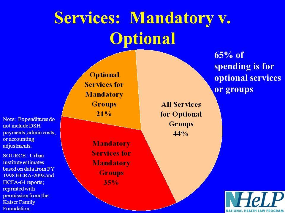 Services: Mandatory v.