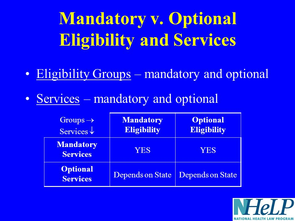 Mandatory v. Optional Eligibility and Services Eligibility Groups – mandatory and optional Services – mandatory and optional Groups Services Mandatory