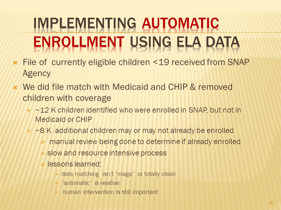 File of currently eligible children <19 received from SNAP Agency We did file match with Medicaid and CHIP & removed children with coverage ~12 K chil
