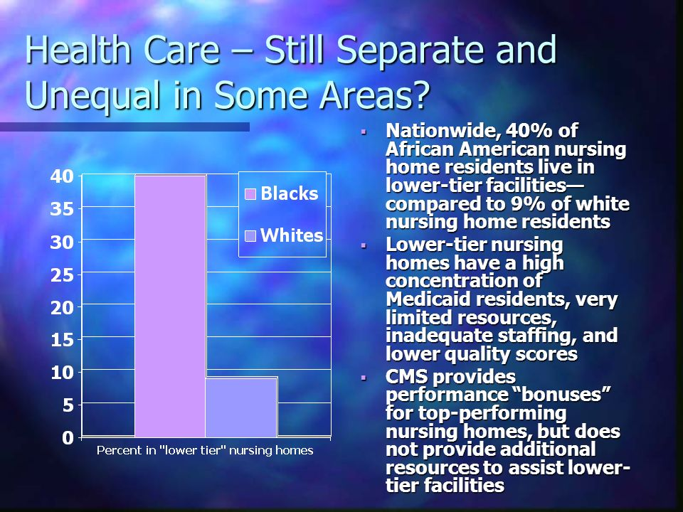 Health Care – Still Separate and Unequal in Some Areas? Nationwide, 40% of African American nursing home residents live in lower-tier facilities compa