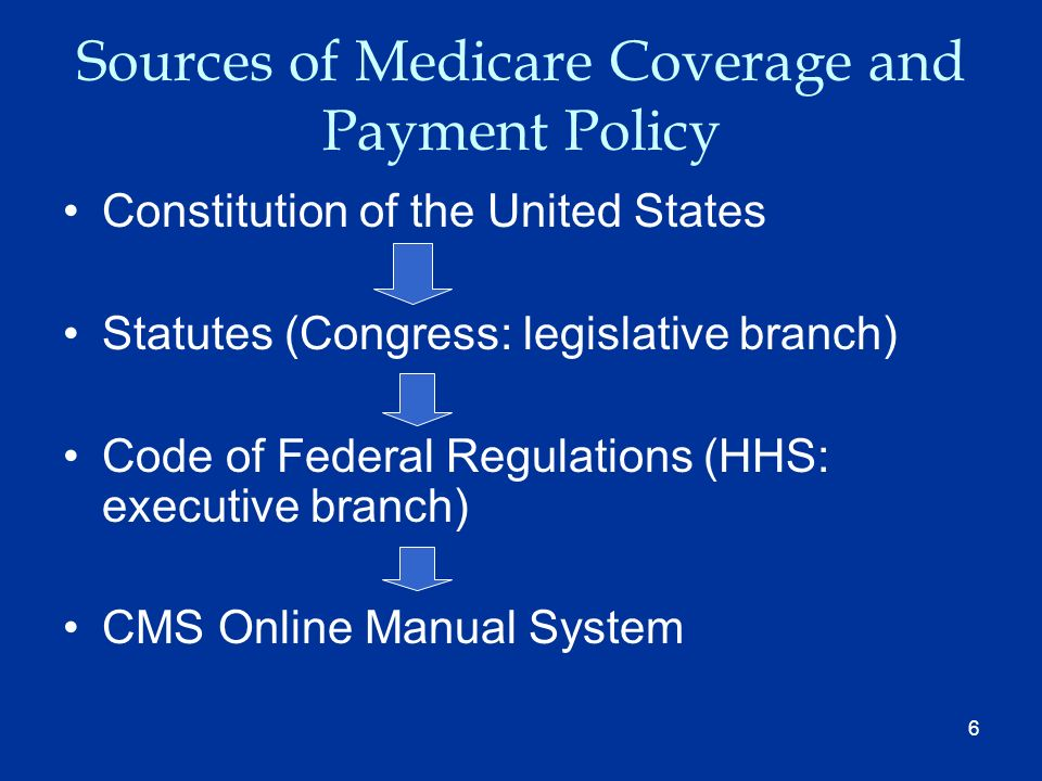 6 Sources of Medicare Coverage and Payment Policy Constitution of the United States Statutes (Congress: legislative branch) Code of Federal Regulations (HHS: executive branch) CMS Online Manual System