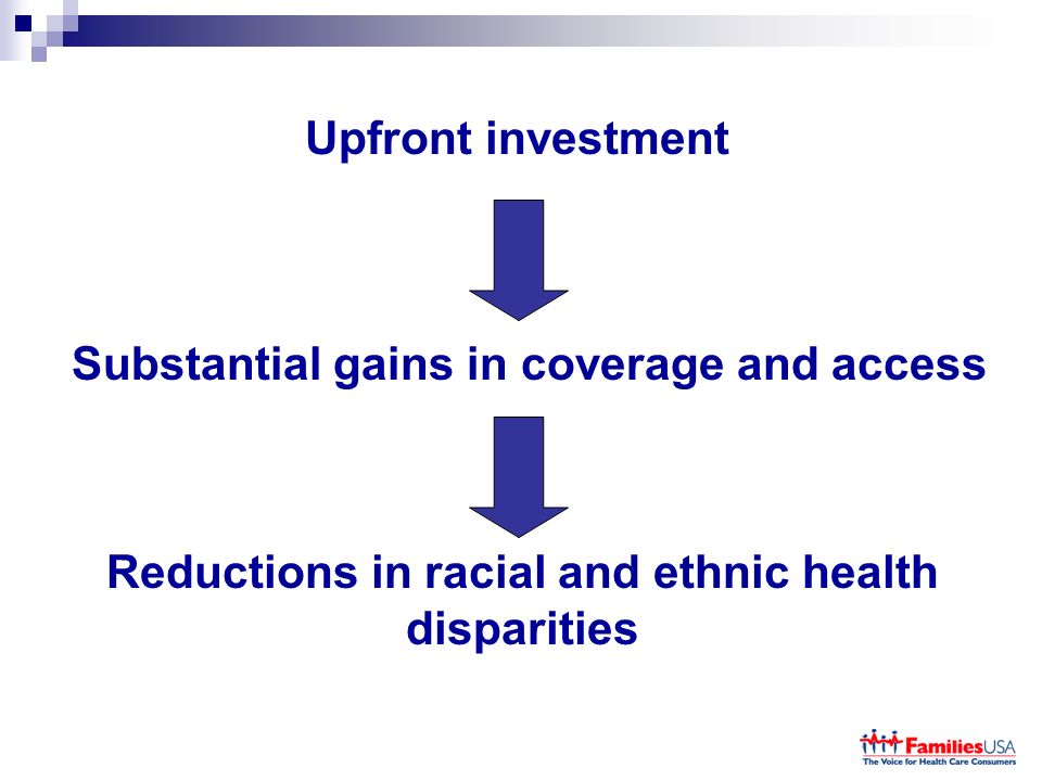 Upfront investment Substantial gains in coverage and access Reductions in racial and ethnic health disparities