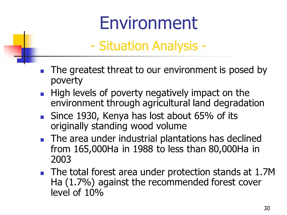 30 Environment - Situation Analysis - The greatest threat to our environment is posed by poverty High levels of poverty negatively impact on the environment through agricultural land degradation Since 1930, Kenya has lost about 65% of its originally standing wood volume The area under industrial plantations has declined from 165,000Ha in 1988 to less than 80,000Ha in 2003 The total forest area under protection stands at 1.7M Ha (1.7%) against the recommended forest cover level of 10%