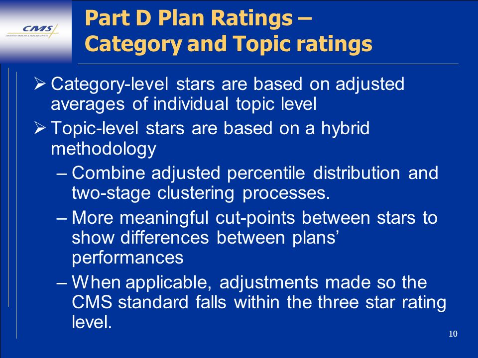 10 Part D Plan Ratings – Category and Topic ratings Category-level stars are based on adjusted averages of individual topic level Topic-level stars ar