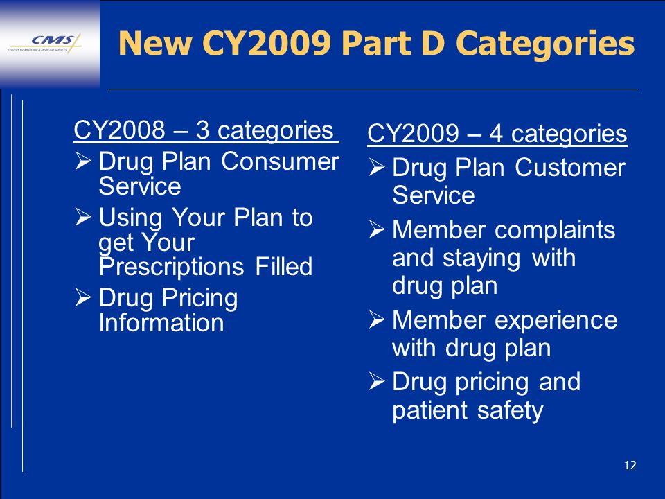 12 New CY2009 Part D Categories CY2008 – 3 categories Drug Plan Consumer Service Using Your Plan to get Your Prescriptions Filled Drug Pricing Informa