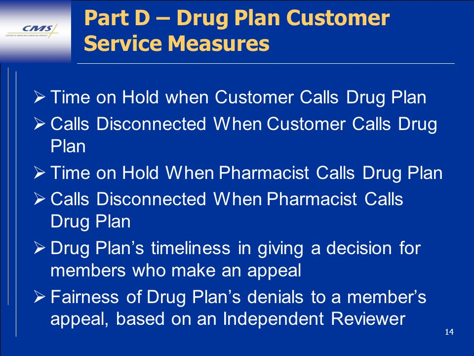 14 Part D – Drug Plan Customer Service Measures Time on Hold when Customer Calls Drug Plan Calls Disconnected When Customer Calls Drug Plan Time on Hold When Pharmacist Calls Drug Plan Calls Disconnected When Pharmacist Calls Drug Plan Drug Plans timeliness in giving a decision for members who make an appeal Fairness of Drug Plans denials to a members appeal, based on an Independent Reviewer