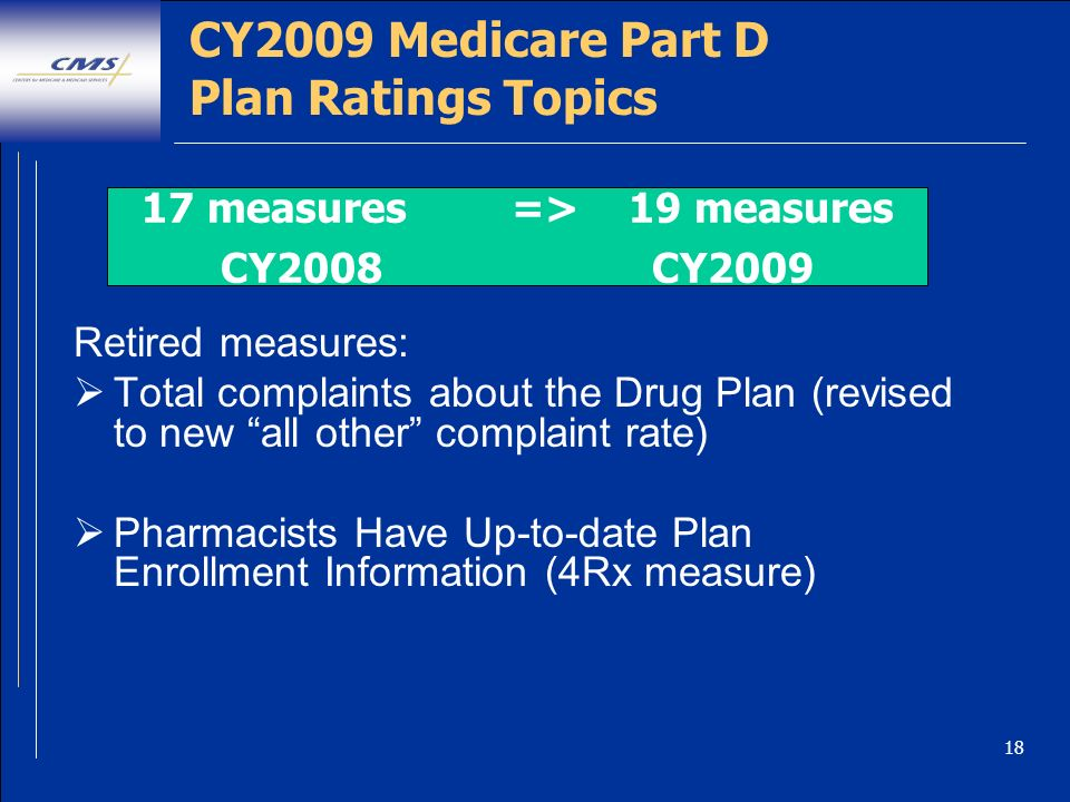 18 CY2009 Medicare Part D Plan Ratings Topics Retired measures: Total complaints about the Drug Plan (revised to new all other complaint rate) Pharmac